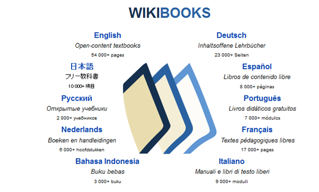 ebook torrents