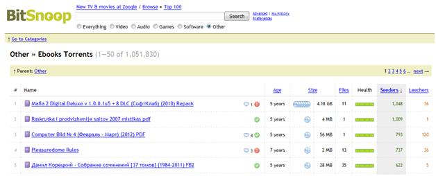 ebooks torrent