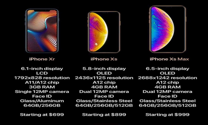 New iPhone XS, XS Max, and XR