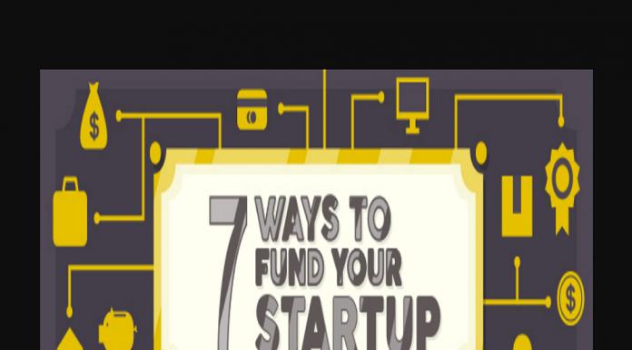 7 Ways to Fund Your Startup