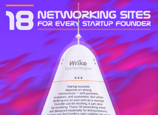 networking sites