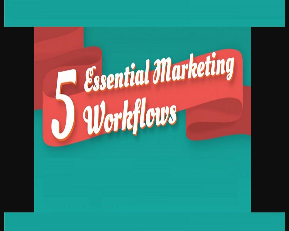 Marketing Workflow